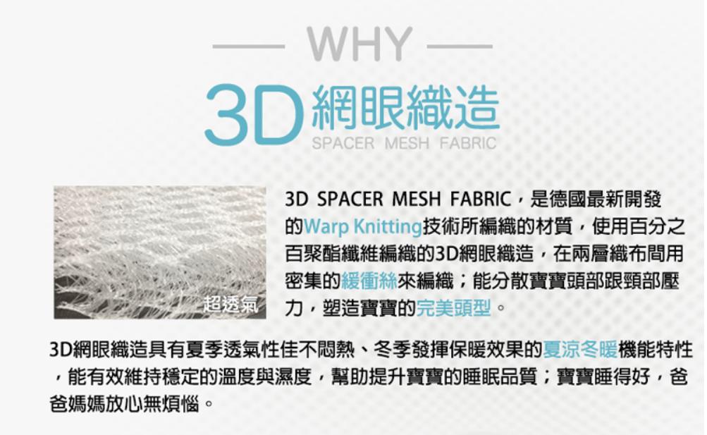3D網眼織造